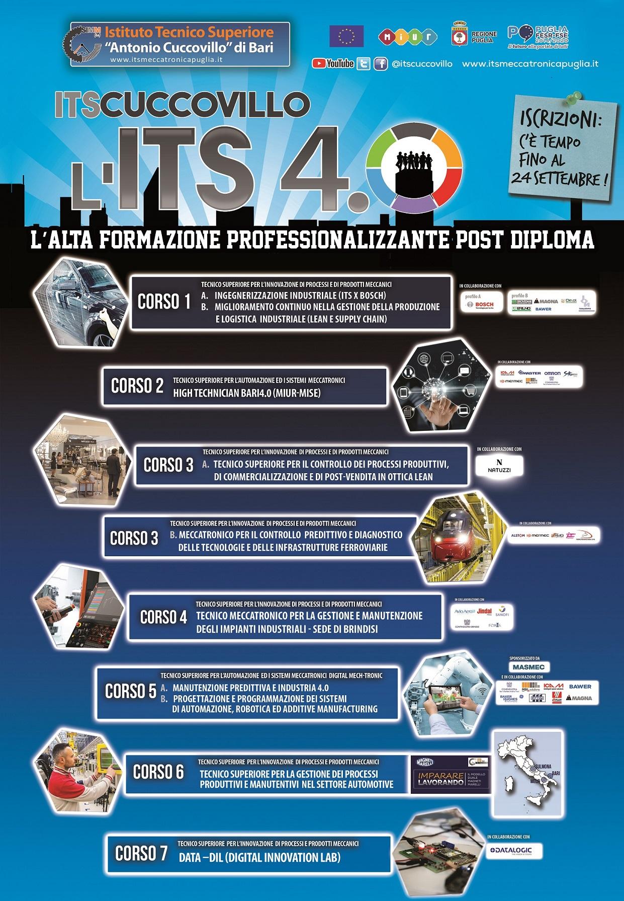 ITS Cuccovillo 2018-2020